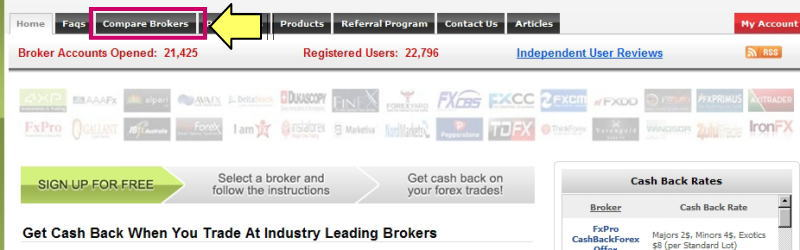 Thinkforex login
